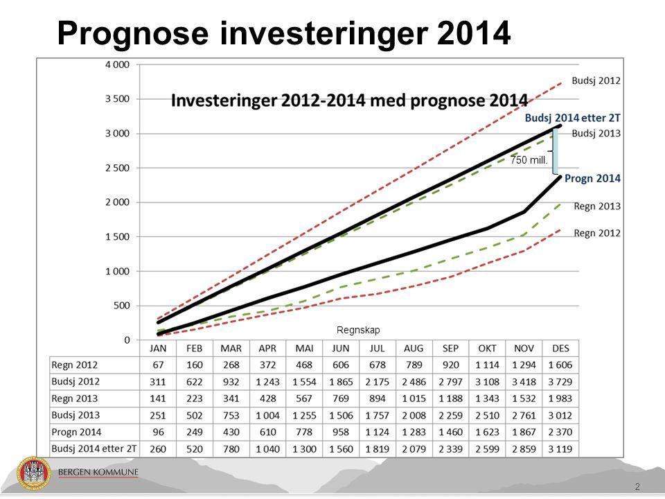 Prognose investeringer 2014 2 Regnskap 750 mill.