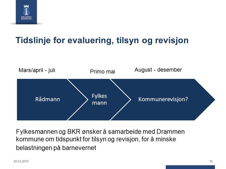 Tidslinje for evaluering, tilsyn og revisjon 28.03.201516 Rådmann Fylkes mann Kommunerevisjon.