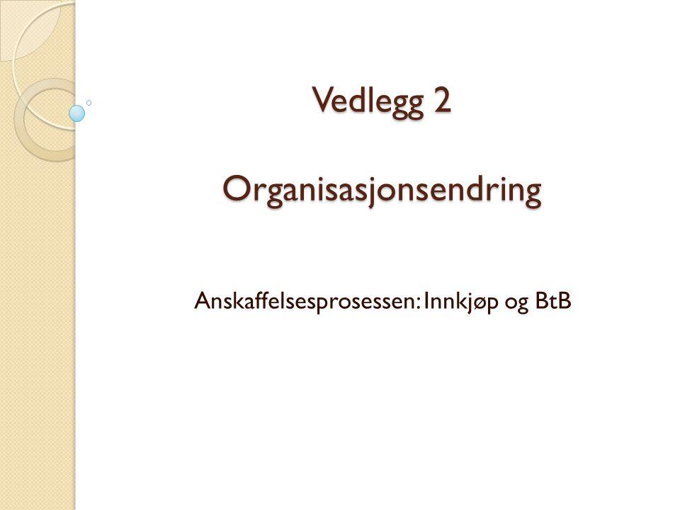 Vedlegg 2 Organisasjonsendring Anskaffelsesprosessen: Innkjøp og BtB