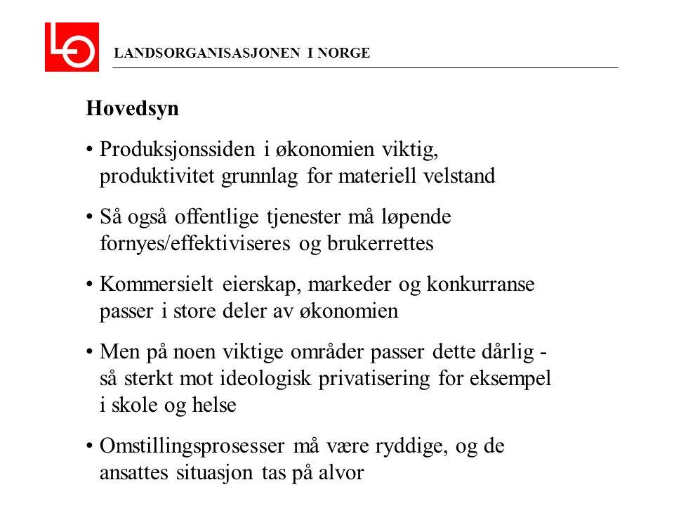 LANDSORGANISASJONEN I NORGE Hovedsyn Produksjonssiden i økonomien viktig, produktivitet grunnlag for materiell velstand Så også offentlige tjenester m