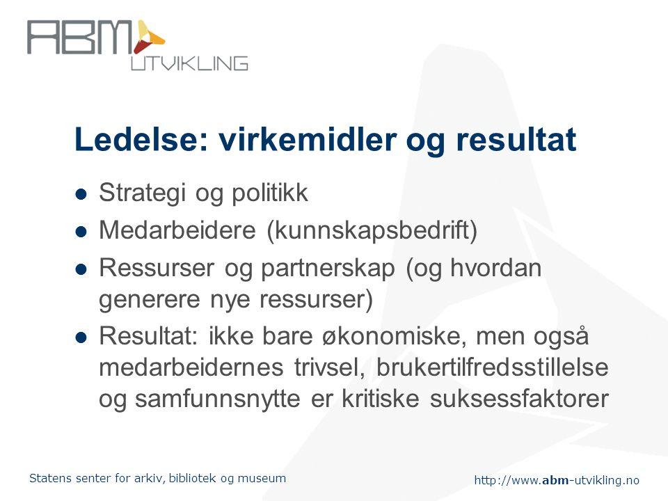 http://www.abm-utvikling.no Statens senter for arkiv, bibliotek og museum Ledelse: virkemidler og resultat Strategi og politikk Medarbeidere (kunnskap