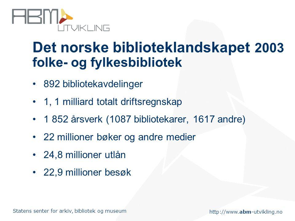 http://www.abm-utvikling.no Statens senter for arkiv, bibliotek og museum Det norske biblioteklandskapet 2003 folke- og fylkesbibliotek 892 biblioteka
