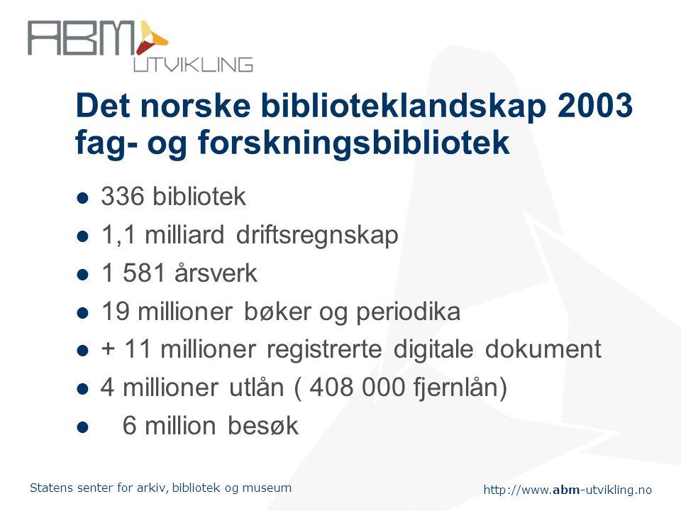http://www.abm-utvikling.no Statens senter for arkiv, bibliotek og museum Det norske biblioteklandskap 2003 fag- og forskningsbibliotek 336 bibliotek