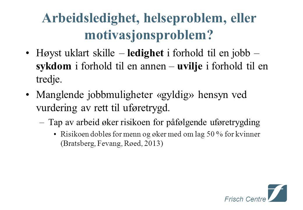 Frisch Centre Arbeidsledighetsrater i Norge 3.kv.