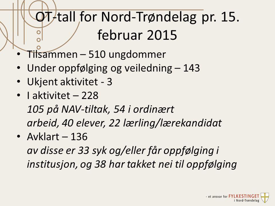 OT-tall for Nord-Trøndelag pr. 15. februar 2015 Tilsammen – 510 ungdommer Under oppfølging og veiledning – 143 Ukjent aktivitet - 3 I aktivitet – 228