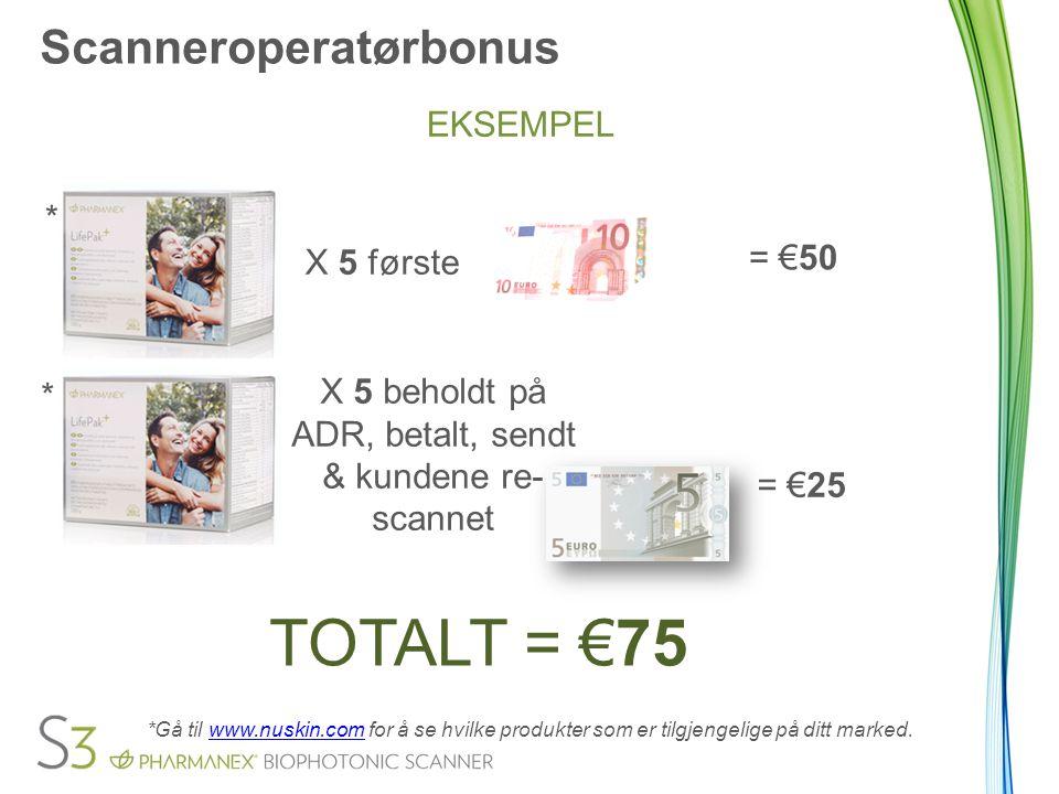 Scanneroperatørbonus EKSEMPEL X 5 første = €50 X 5 beholdt på ADR, betalt, sendt & kundene re- scannet = €25 TOTALT = €75 *Gå til www.nuskin.com for å se hvilke produkter som er tilgjengelige på ditt marked.www.nuskin.com * *