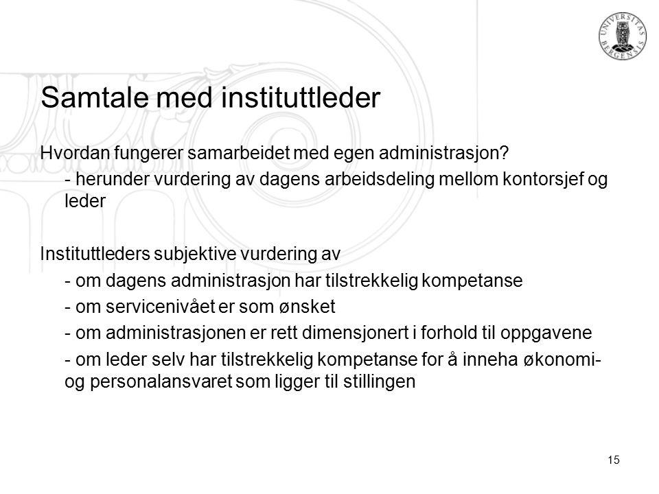 15 Samtale med instituttleder Hvordan fungerer samarbeidet med egen administrasjon.