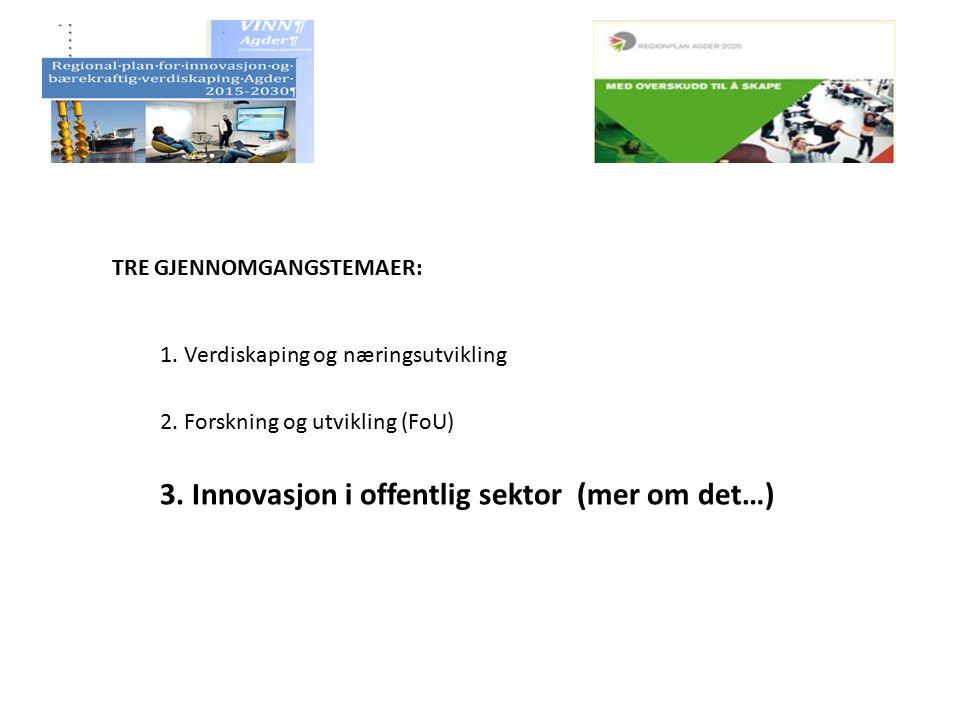 TRE GJENNOMGANGSTEMAER: 1. Verdiskaping og næringsutvikling 2. Forskning og utvikling (FoU) 3. Innovasjon i offentlig sektor (mer om det…)