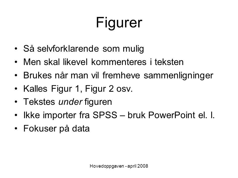 Hovedoppgaven - april 2008 Figurer Så selvforklarende som mulig Men skal likevel kommenteres i teksten Brukes når man vil fremheve sammenligninger Kal