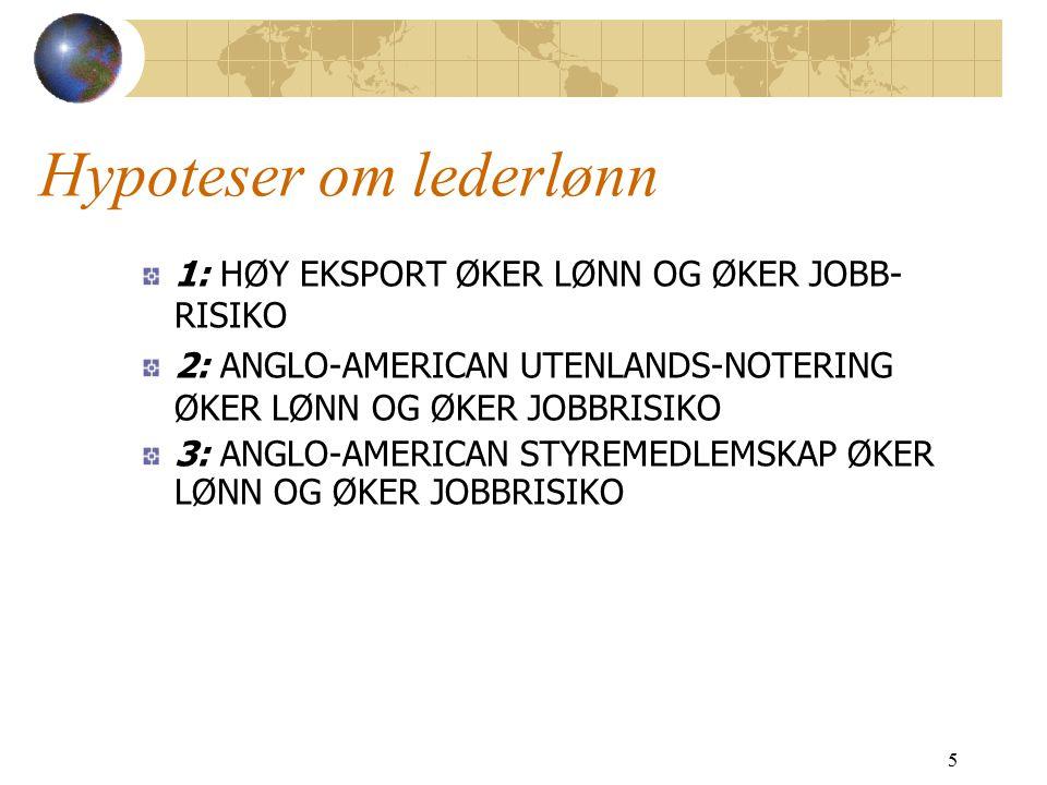 6 Toppleders avskjedighetsrisiko + -* - Anglo-Amerikansk styre-medlemskap -*- Anglo-Amerikansk børs- notering ResultatForventet Eksport og utenlandssalg