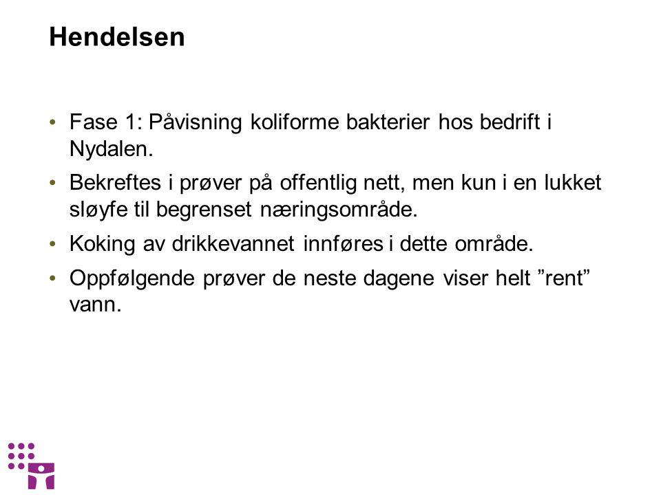 Hendelsen Fase 1: Påvisning koliforme bakterier hos bedrift i Nydalen. Bekreftes i prøver på offentlig nett, men kun i en lukket sløyfe til begrenset