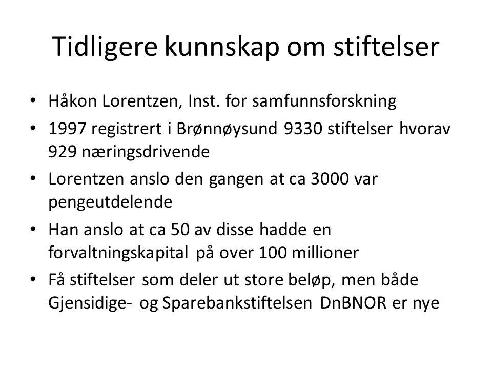 Tidligere kunnskap om stiftelser Håkon Lorentzen, Inst.
