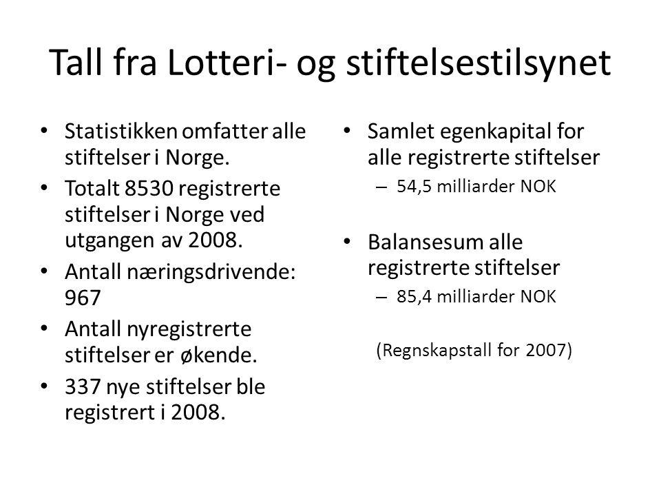 Tall fra Lotteri- og stiftelsestilsynet Statistikken omfatter alle stiftelser i Norge.
