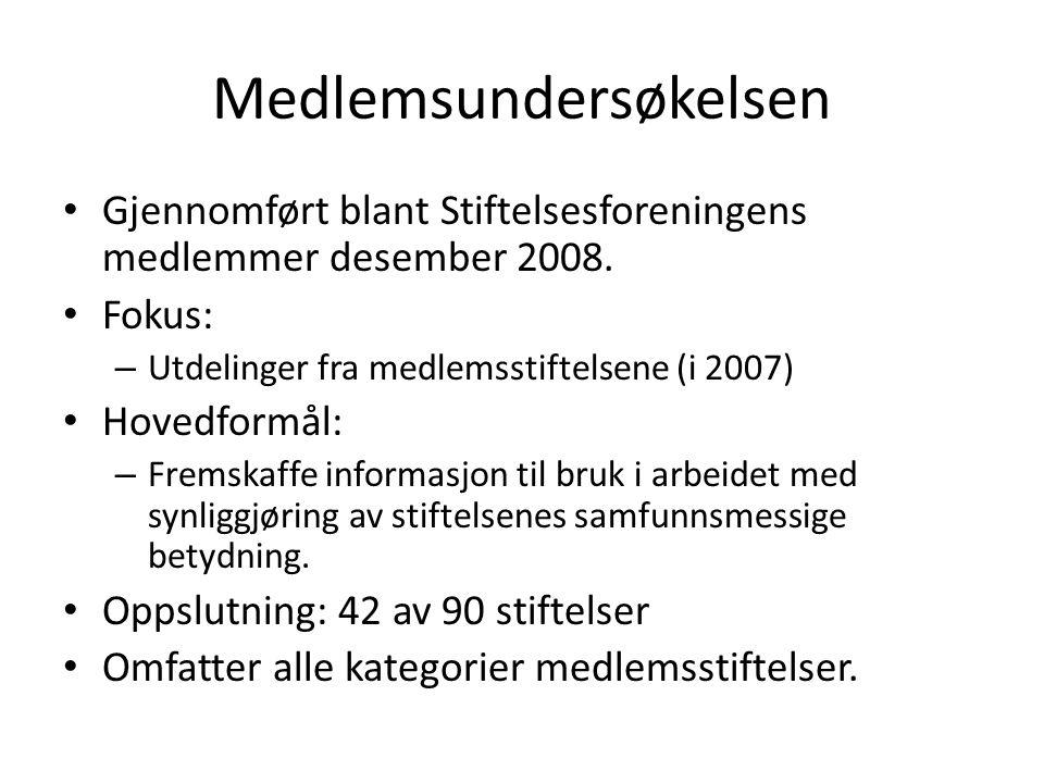 Medlemsundersøkelsen Gjennomført blant Stiftelsesforeningens medlemmer desember 2008.