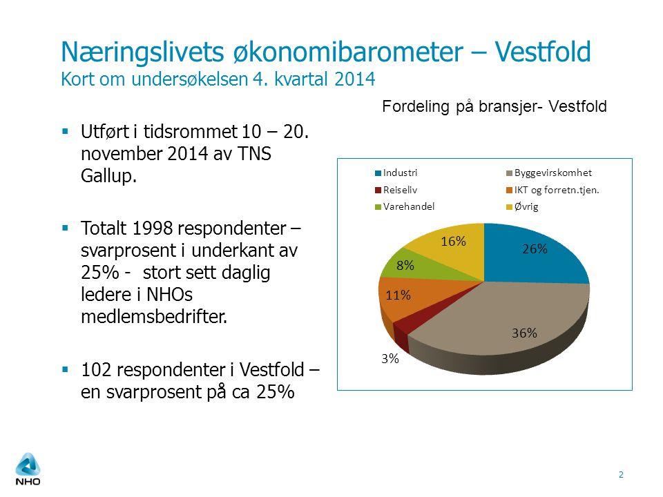 Næringslivets økonomibarometer – Vestfold Kort om undersøkelsen 4.
