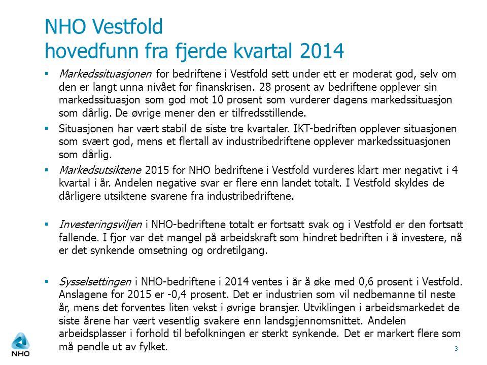 NHO Vestfold hovedfunn fra fjerde kvartal 2014  Markedssituasjonen for bedriftene i Vestfold sett under ett er moderat god, selv om den er langt unna nivået før finanskrisen.