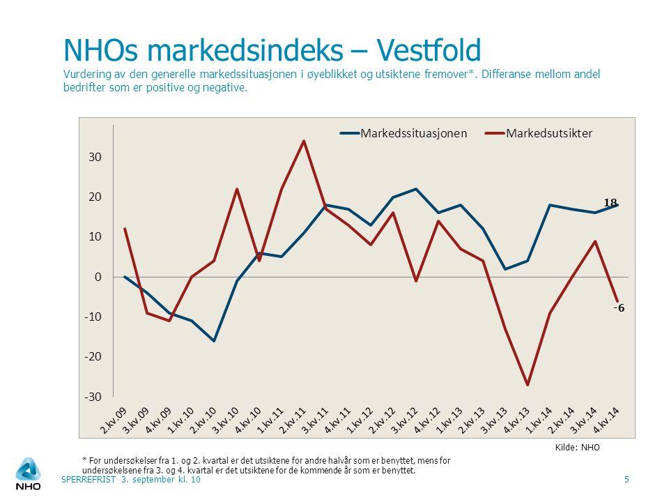 NHOs markedsindeks – Vestfold Vurdering av den generelle markedssituasjonen i øyeblikket og utsiktene fremover*.