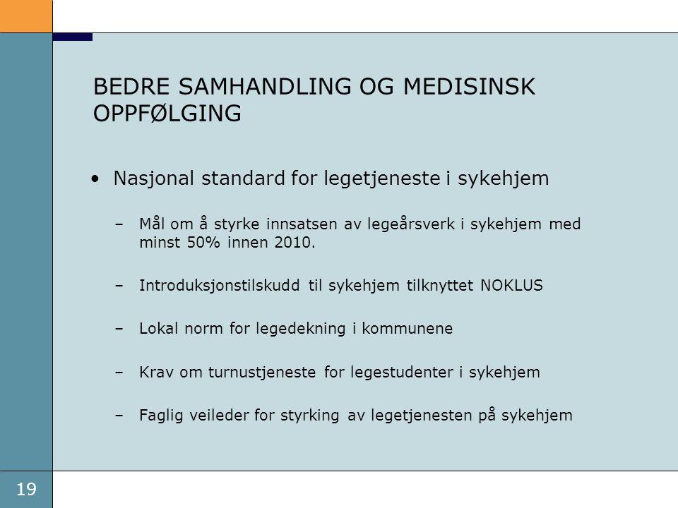 19 BEDRE SAMHANDLING OG MEDISINSK OPPFØLGING Nasjonal standard for legetjeneste i sykehjem –Mål om å styrke innsatsen av legeårsverk i sykehjem med minst 50% innen 2010.