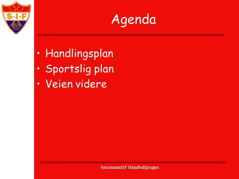 Agenda Handlingsplan Sportslig plan Veien videre Sørumsand IF Håndballgruppa