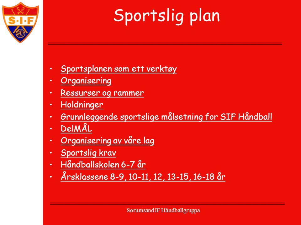 Sportslig plan Sportsplanen som ett verktøy Organisering Ressurser og rammer Holdninger Grunnleggende sportslige målsetning for SIF Håndball DelMÅL Organisering av våre lag Sportslig krav Håndballskolen 6-7 år Årsklassene 8-9, 10-11, 12, 13-15, 16-18 år Sørumsand IF Håndballgruppa