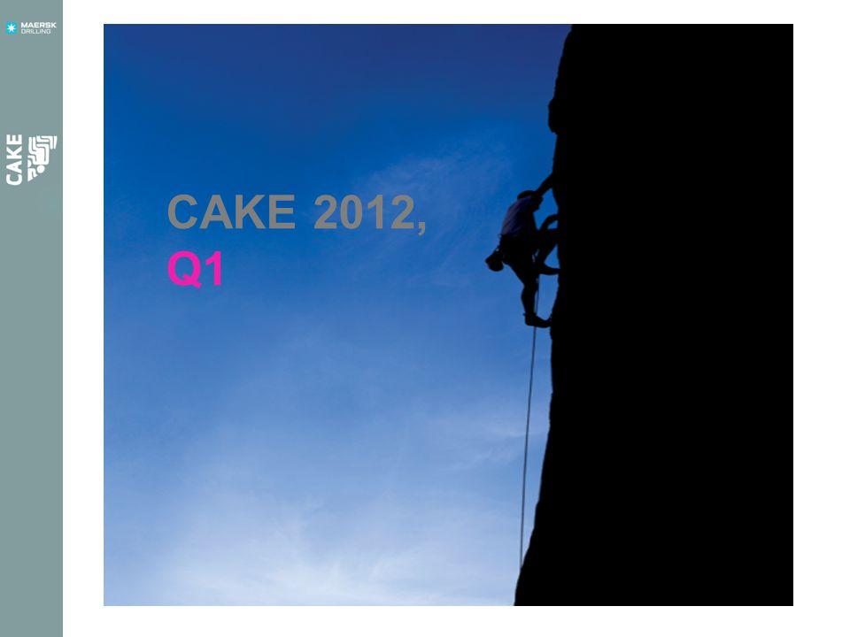 CAKE 2012, Q1