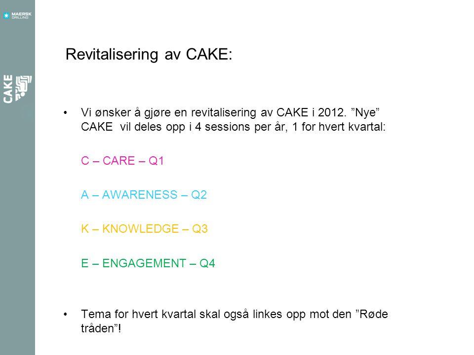 Revitalisering av CAKE: Vi ønsker å gjøre en revitalisering av CAKE i 2012.