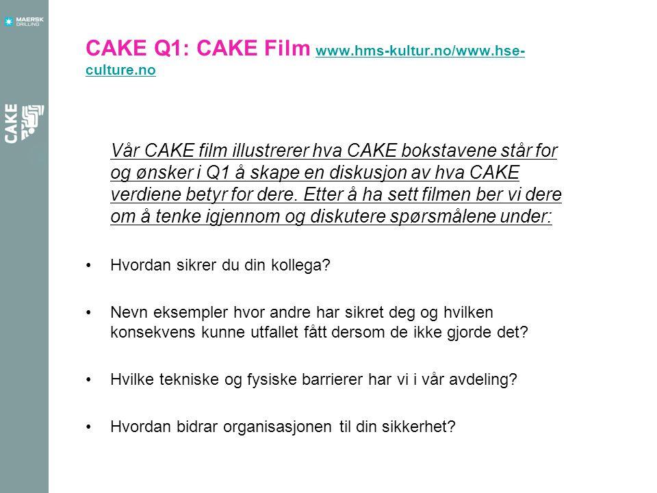 CAKE Q1: CAKE Film www.hms-kultur.no/www.hse- culture.no www.hms-kultur.no/www.hse- culture.no Vår CAKE film illustrerer hva CAKE bokstavene står for og ønsker i Q1 å skape en diskusjon av hva CAKE verdiene betyr for dere.