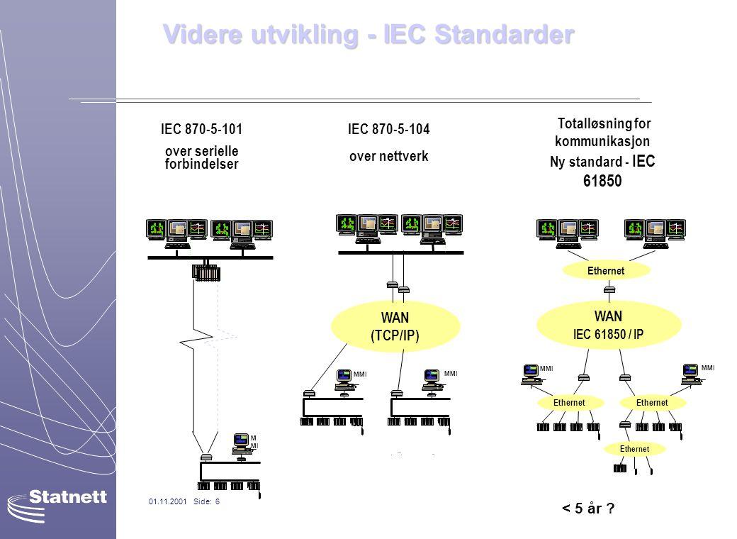 01.11.2001 Side: 6 Videre utvikling - IEC Standarder 1252 123 123 123 123 123 123 123 123 123 123 123 123 123 123 123 12312312312312312312312312312312