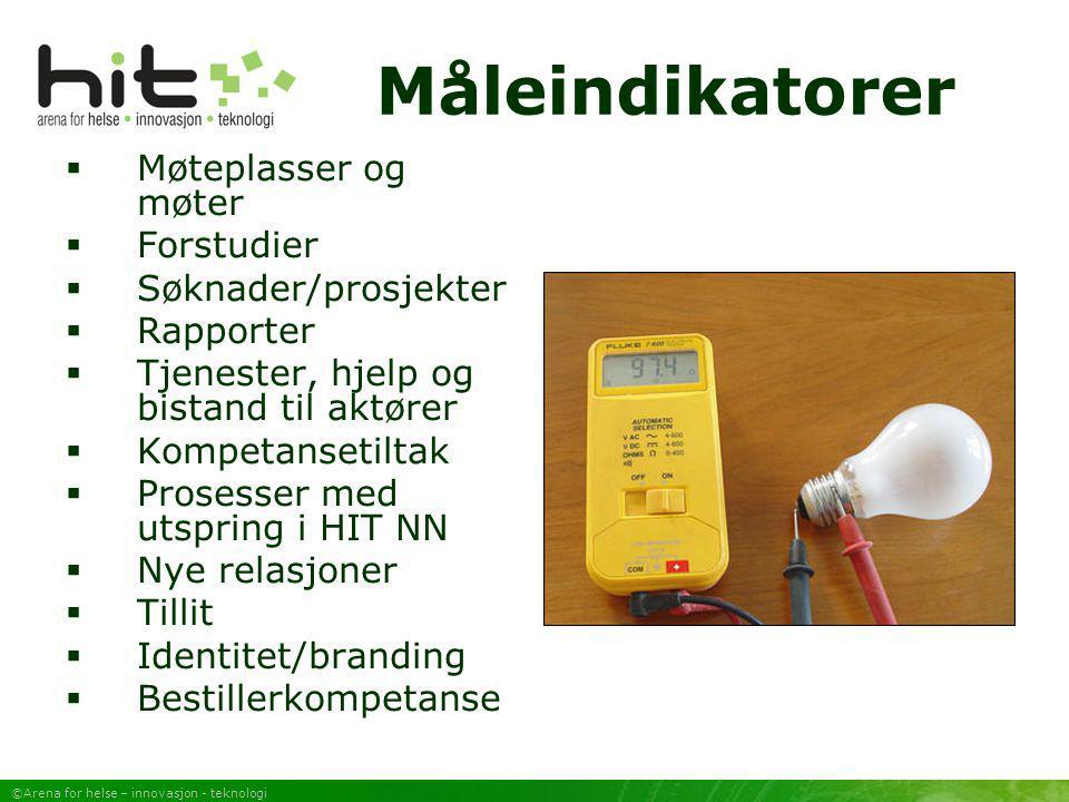 ©Arena for helse – innovasjon - teknologi Måleindikatorer  Møteplasser og møter  Forstudier  Søknader/prosjekter  Rapporter  Tjenester, hjelp og