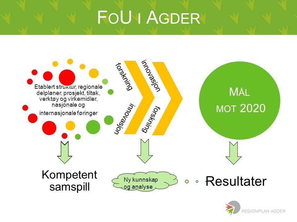 F O U I A GDER Etablert struktur, regionale delplaner, prosjekt, tiltak, verktøy og virkemidler, nasjonale og internasjonale føringer Kompetent samspi