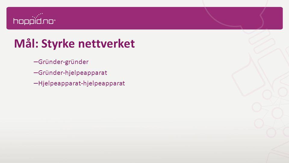 Mål: Styrke nettverket – Gründer-gründer – Gründer-hjelpeapparat – Hjelpeapparat-hjelpeapparat
