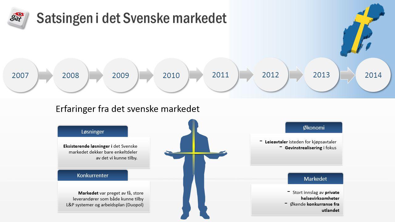 Signerer avtale med 2 nye kommuner Beslutning om å satse utenfor Norge.