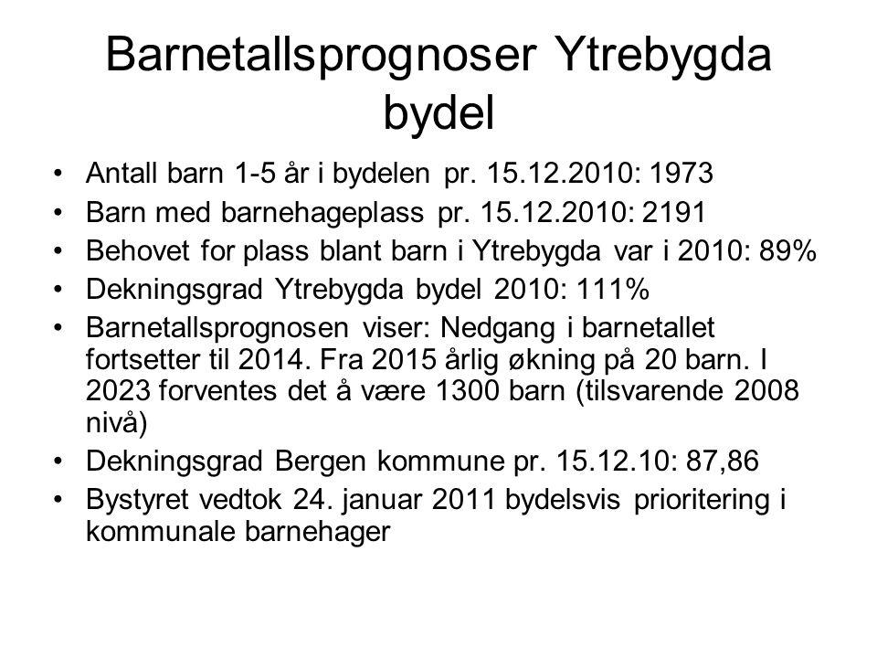 Barnetallsprognoser Ytrebygda bydel Antall barn 1-5 år i bydelen pr.