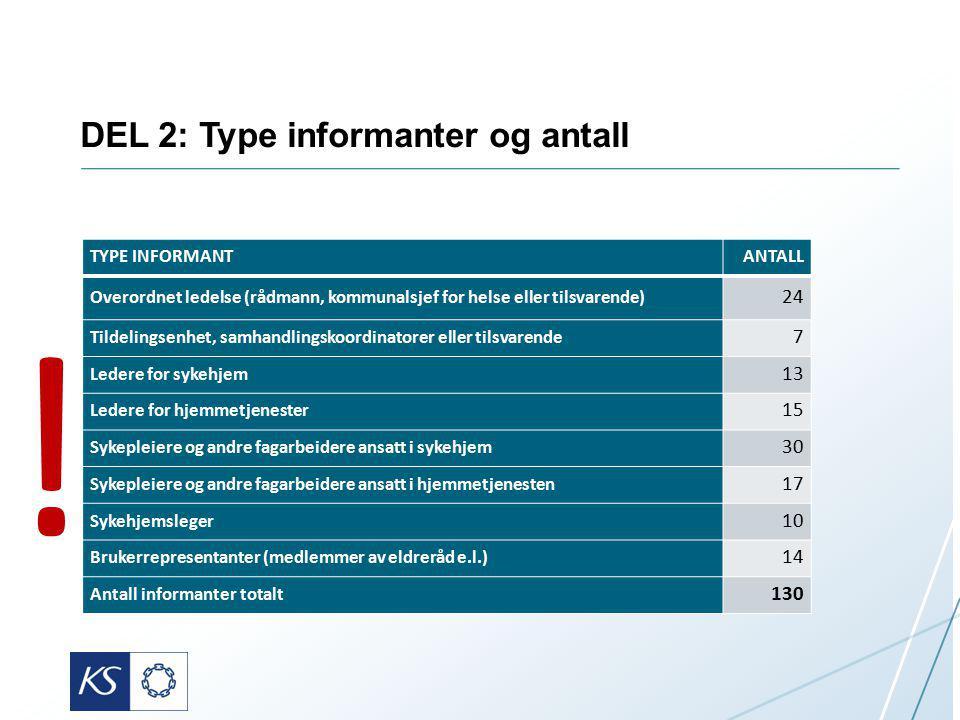 DEL 2: Type informanter og antall TYPE INFORMANTANTALL Overordnet ledelse (rådmann, kommunalsjef for helse eller tilsvarende) 24 Tildelingsenhet, samh