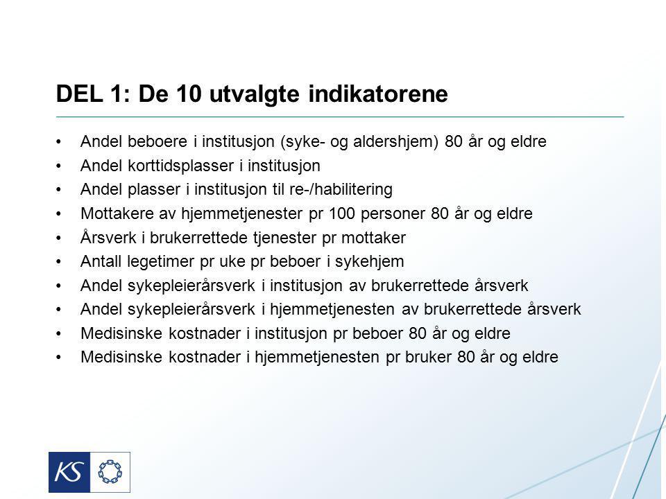DEL 1: De 10 utvalgte indikatorene Andel beboere i institusjon (syke- og aldershjem) 80 år og eldre Andel korttidsplasser i institusjon Andel plasser