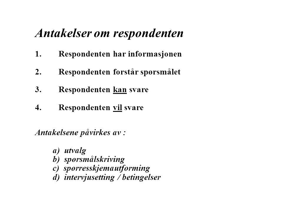 Formatering av respons Vanligvis må respons uttrykkes i kategorier gitt av forskeren --> respondenten kan ikke bruke sine naturlige kategorier 1.Respo