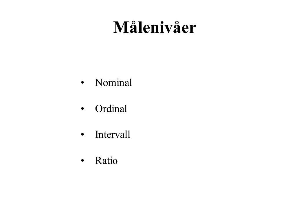 Nominal Ordinal Intervall Ratio Målenivåer