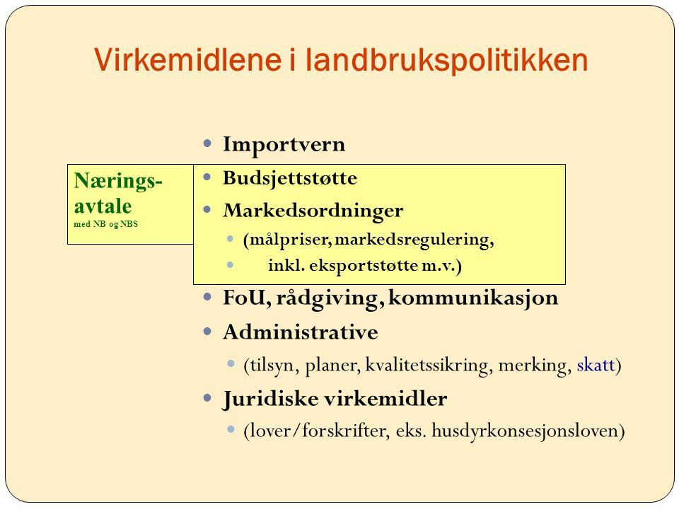 Nærings- avtale med NB og NBS Virkemidlene i landbrukspolitikken Importvern Budsjettstøtte Markedsordninger (målpriser, markedsregulering, inkl. ekspo