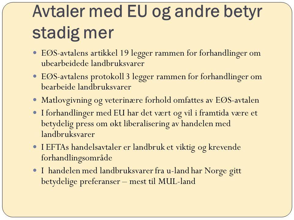 Avtaler med EU og andre betyr stadig mer EØS-avtalens artikkel 19 legger rammen for forhandlinger om ubearbeidede landbruksvarer EØS-avtalens protokol