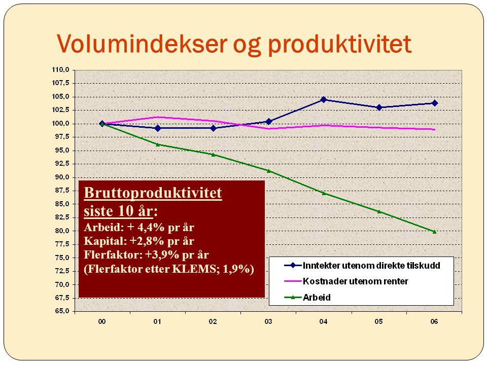 Volumindekser og produktivitet Bruttoproduktivitet siste 10 år: Arbeid: + 4,4% pr år Kapital: +2,8% pr år Flerfaktor: +3,9% pr år (Flerfaktor etter KL
