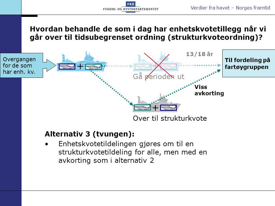 Verdier fra havet – Norges framtid Hvordan behandle de som i dag har enhetskvotetillegg når vi går over til tidsubegrenset ordning (strukturkvoteordni