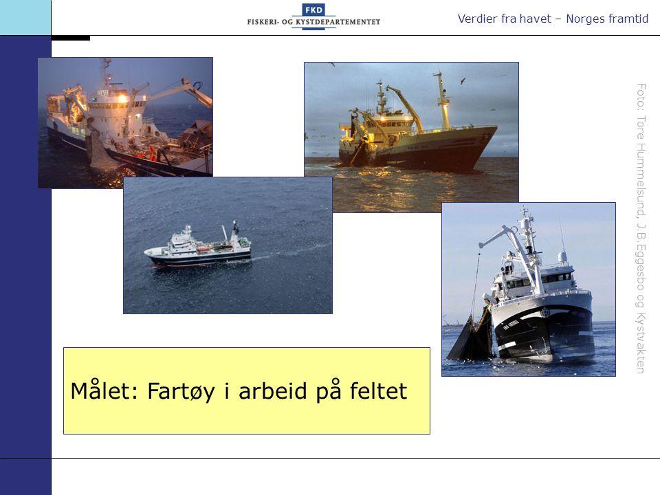 Verdier fra havet – Norges framtid Foto: Tore Hummelsund, J.B.Eggesbo og Kystvakten Målet: Fartøy i arbeid på feltet