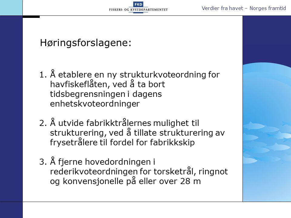 Høringsforslagene: 1.Å etablere en ny strukturkvoteordning for havfiskeflåten, ved å ta bort tidsbegrensningen i dagens enhetskvoteordninger 2.Å utvid
