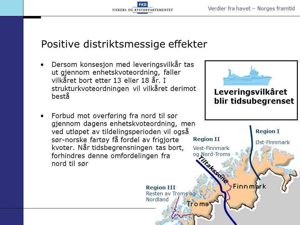 Verdier fra havet – Norges framtid Tiltakssone Region II Vest-Finnmark og Nord-Troms Region I Øst-Finnmark Region III Resten av Troms og Nordland Posi