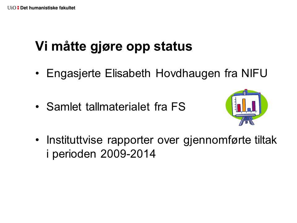 Vi måtte gjøre opp status Engasjerte Elisabeth Hovdhaugen fra NIFU Samlet tallmaterialet fra FS Instituttvise rapporter over gjennomførte tiltak i per