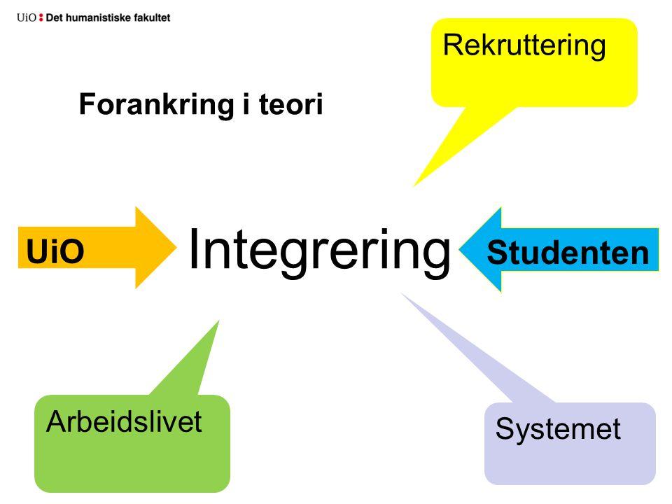 Forankring i teori Integrering Rekruttering Arbeidslivet Systemet UiO Studenten