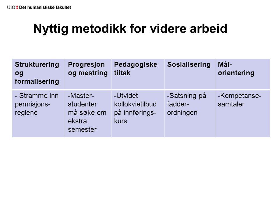 Nyttig metodikk for videre arbeid Strukturering og formalisering Progresjon og mestring Pedagogiske tiltak SosialiseringMål- orientering - Stramme inn