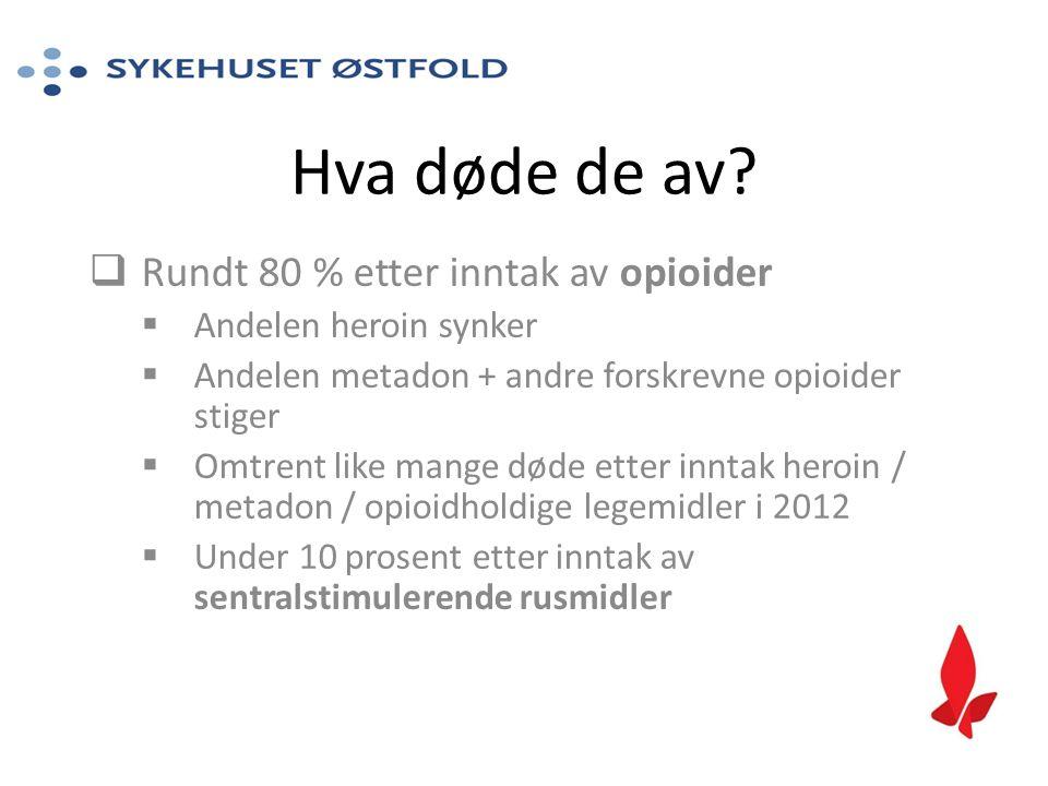 Forebygging av overdosedødsfall  Målgruppe  Pasienter som bruker/har brukt opioider  Pasienter som har brukt GHB  NB: Risikobruk av rusmidler som kan medføre overdose/intox  (inkl.