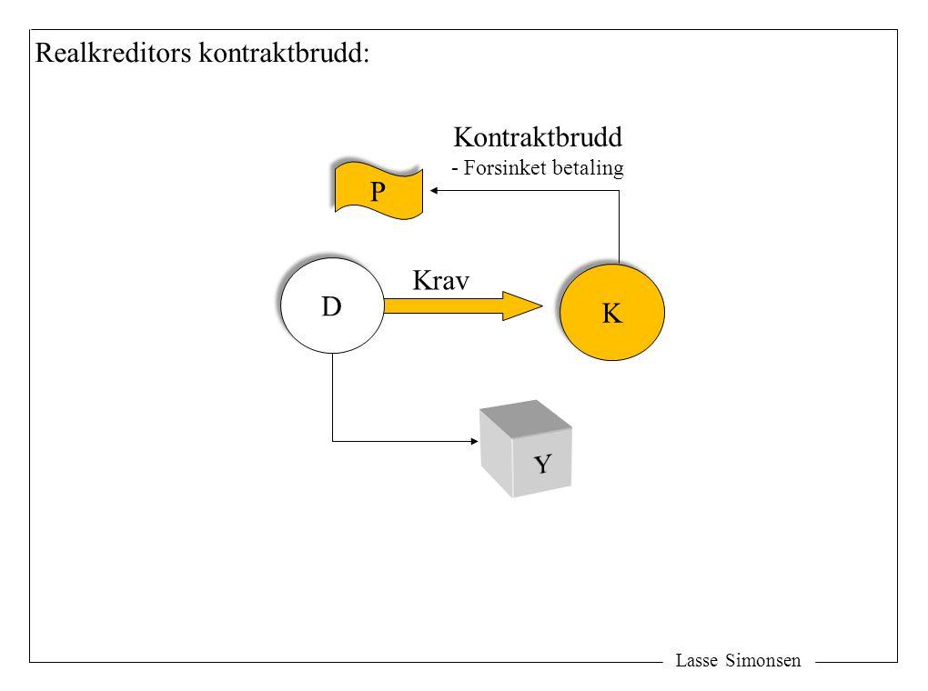 Lasse Simonsen P P Realkreditors kontraktbrudd: Krav D D K K Kontraktbrudd - Forsinket betaling