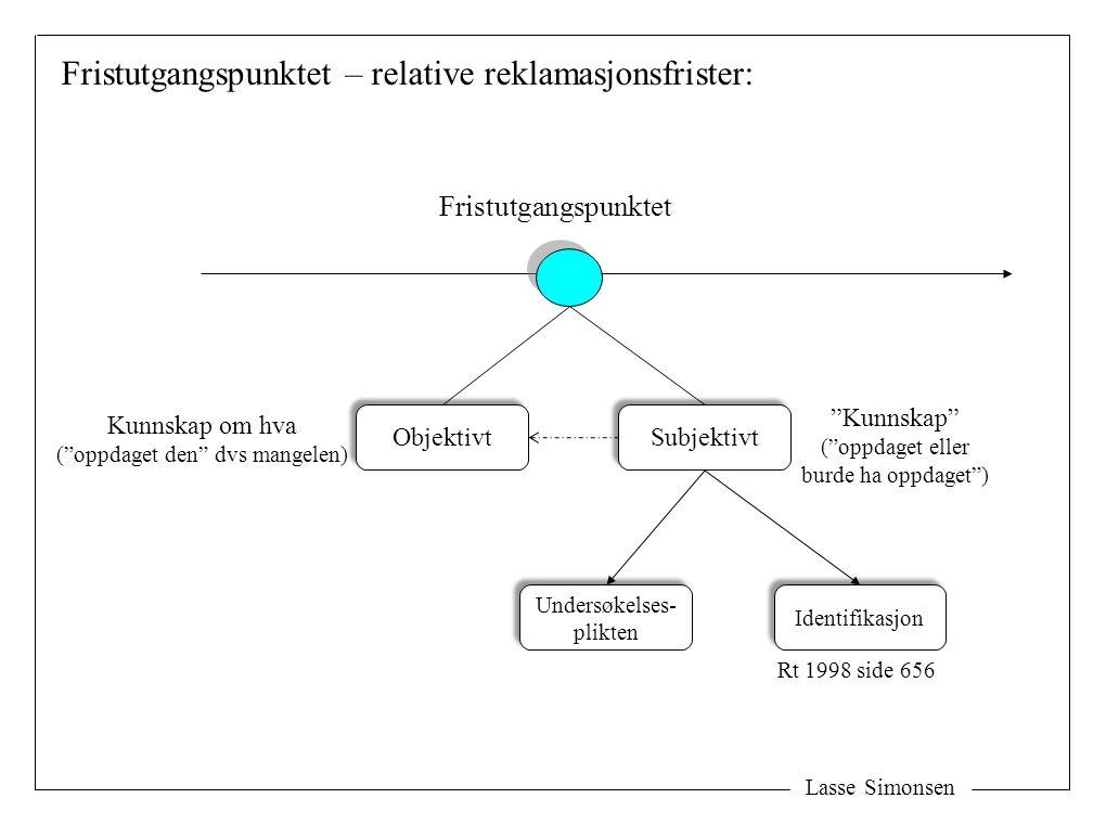 """Lasse Simonsen Fristutgangspunktet Objektivt Subjektivt Fristutgangspunktet – relative reklamasjonsfrister: """"Kunnskap"""" (""""oppdaget eller burde ha oppda"""